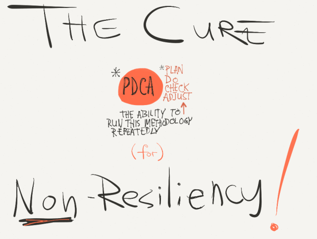 Cure for Non_Resiliency