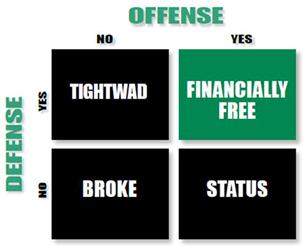 Ofense_Defense