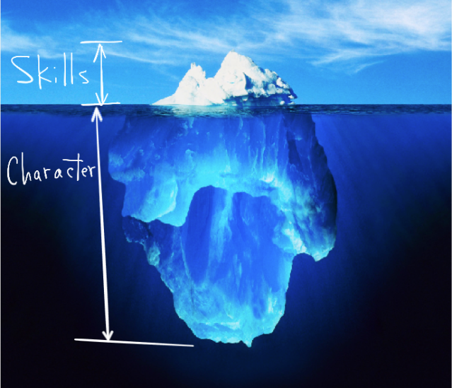 Iceberg Leadership